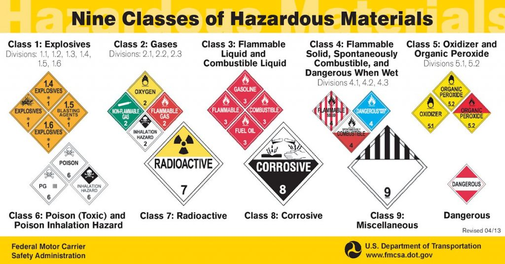 truckers hazmat insurance quotes